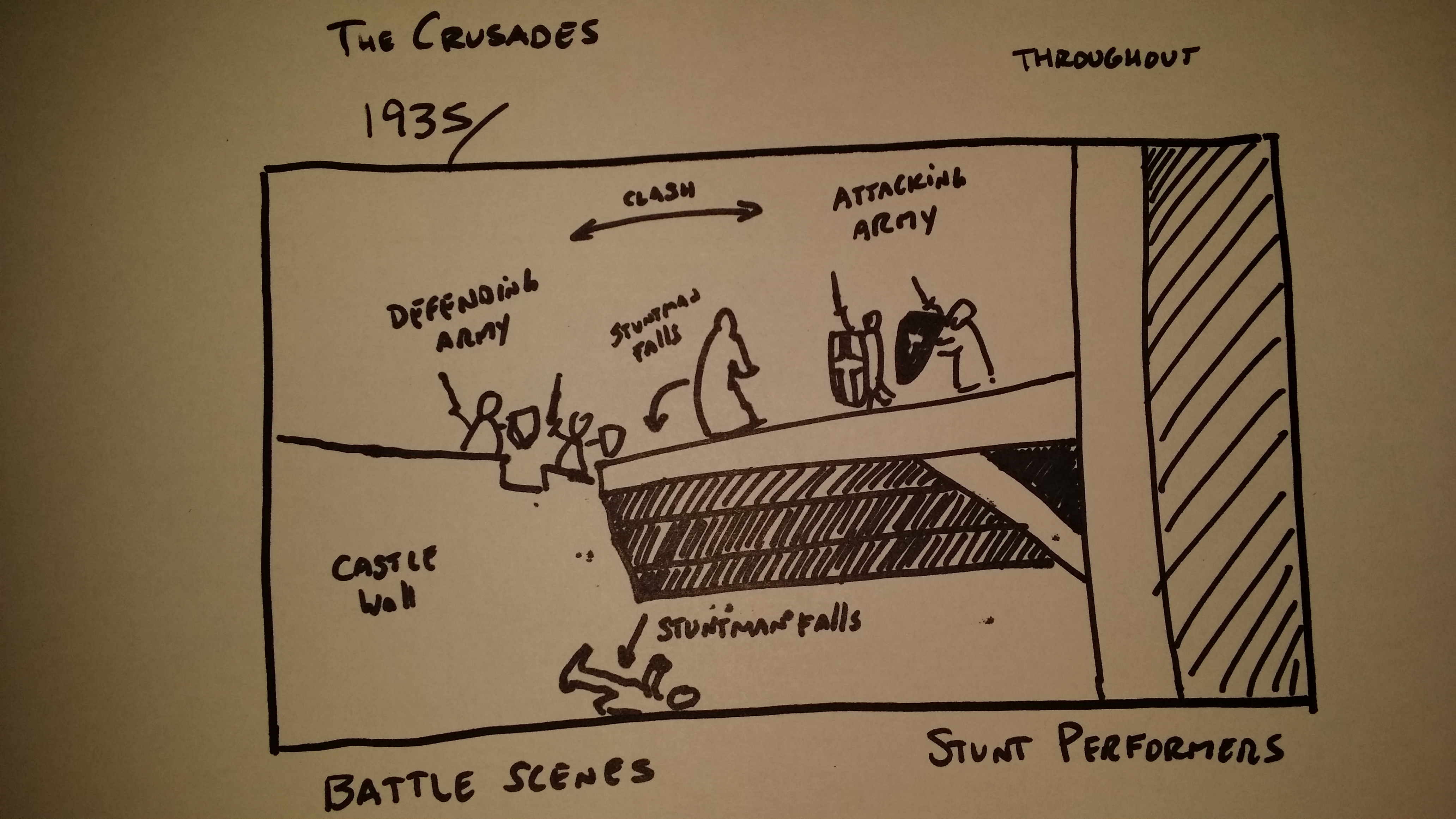 Crusades Storyboard