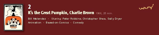 Charlie Brown 2