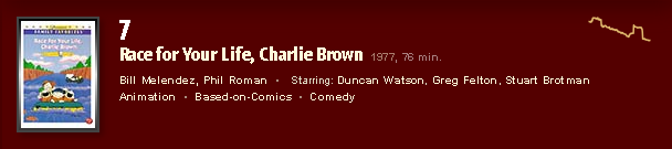 Charlie Brown 7