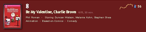 Charlie Brown 8
