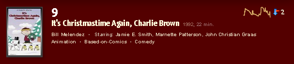 Charlie Brown 9