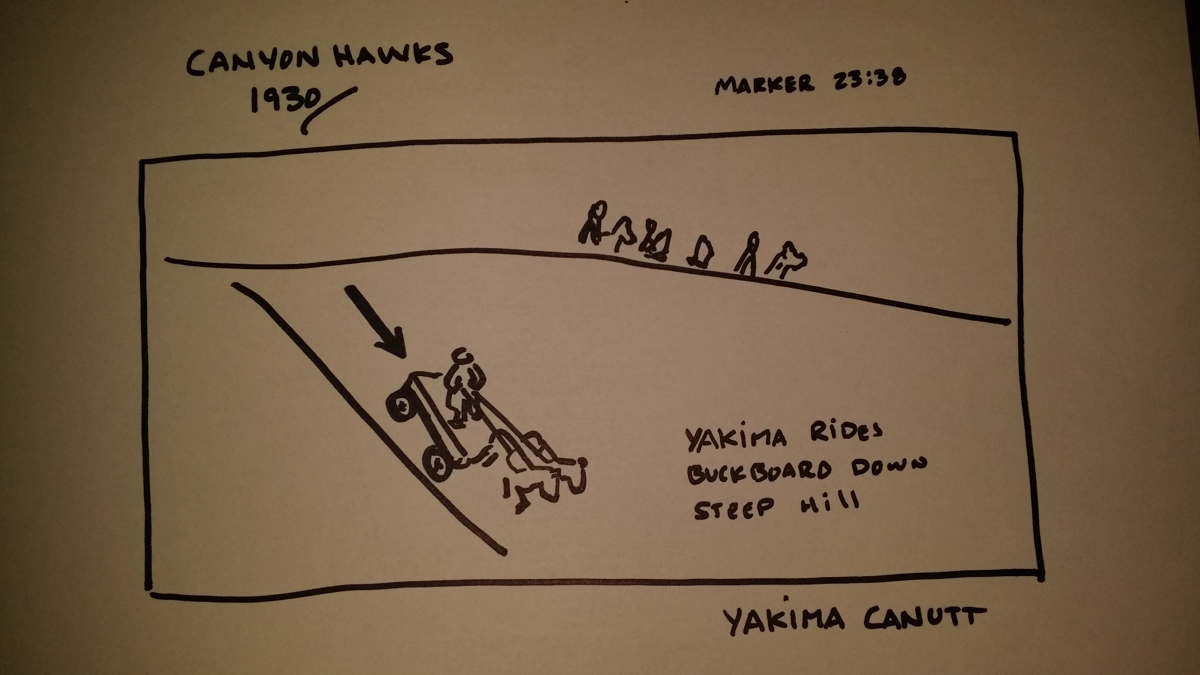 canyon hawkes storyboard