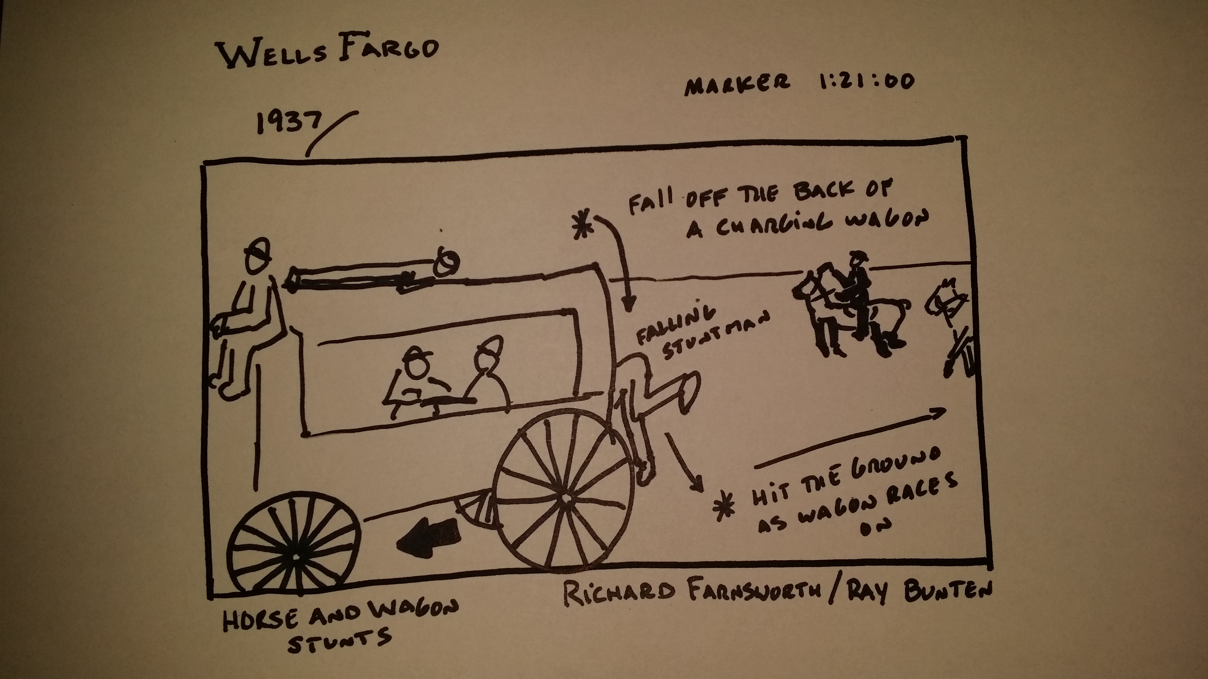 wells fargo storyboard
